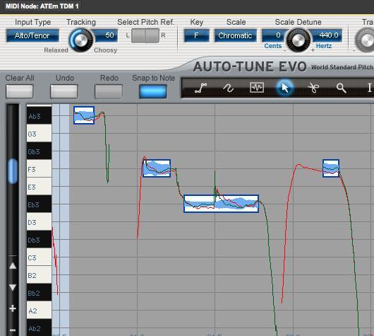 Antares Auto-Tune: How to Use Auto-Tune