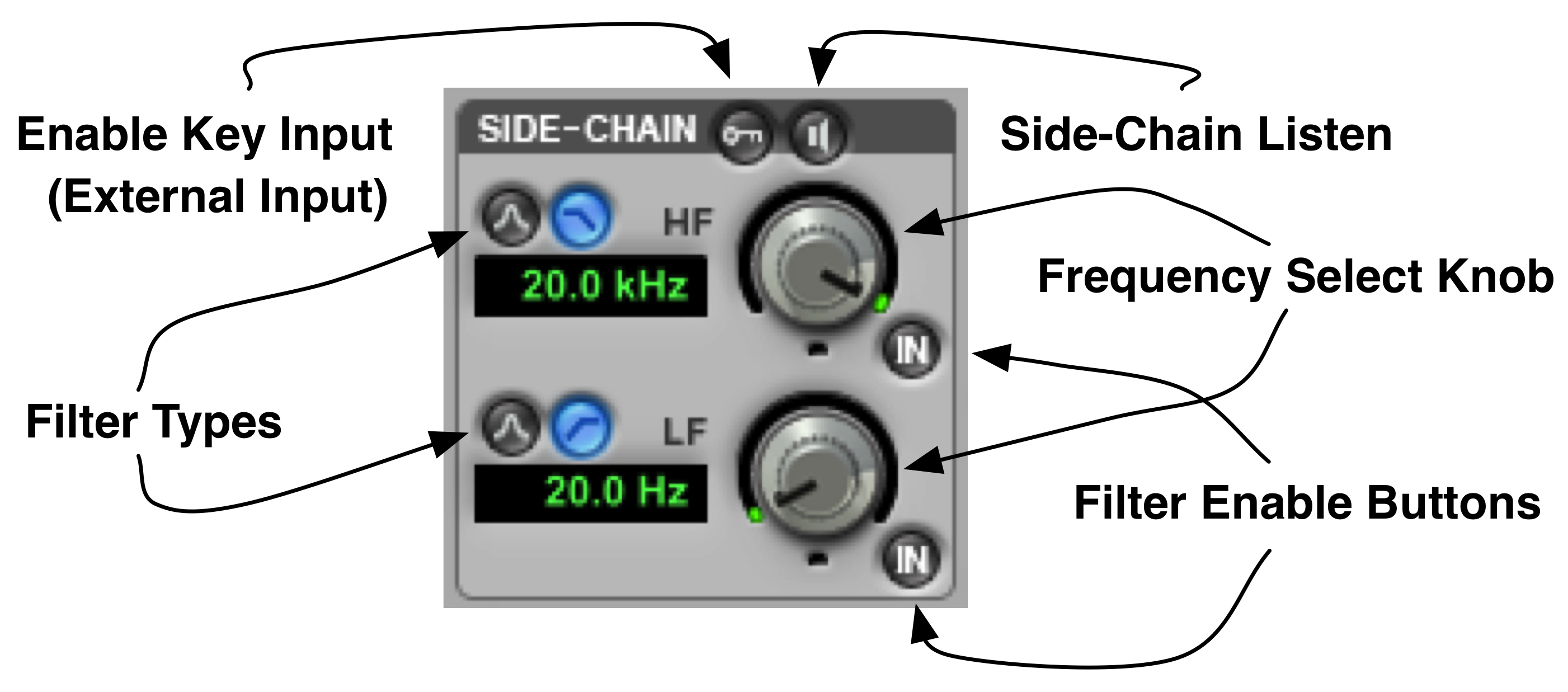 Using sidechain routing in pro tools help techniques promedia place the compressor on an insert on the sessions master fader play the song xflitez Gallery